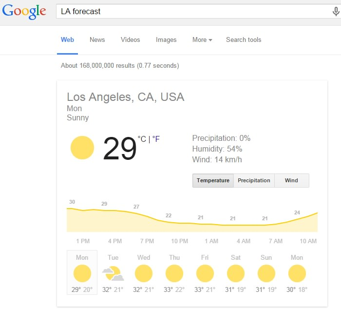 google weather forecast