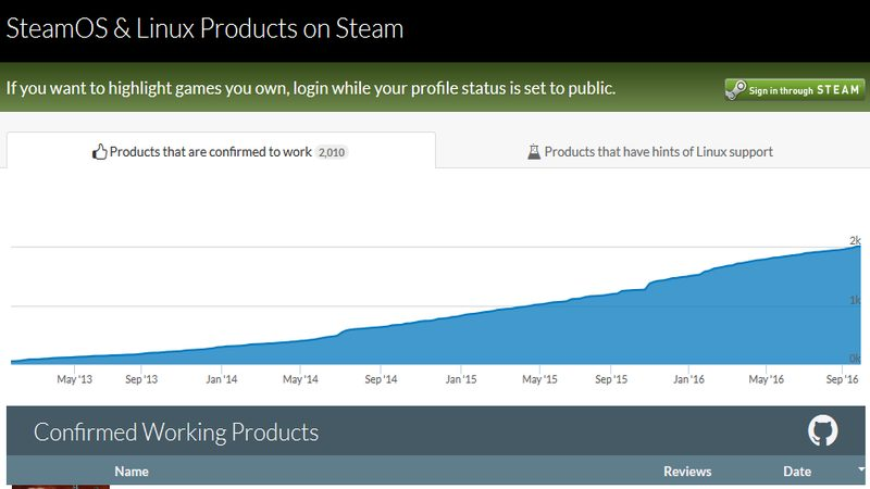Steamdb-Linux