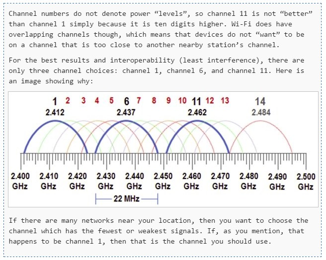 Is It Better To Use Wi-Fi (WiFi) Channel With A High Frequency?